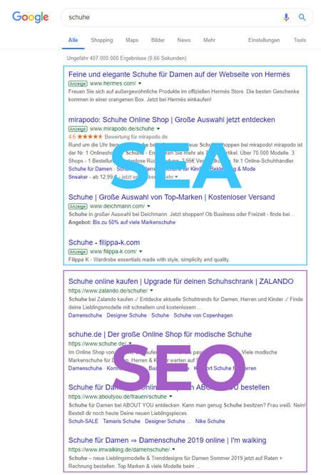 Google-Suchergebnisse mit SEA- und SEO-Bereich
